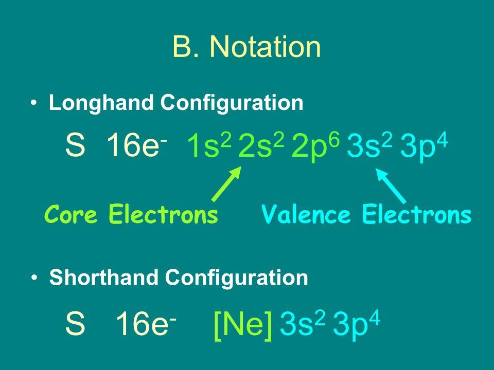 S 16e- 1s2 2s2 2p6 3s2 3p4 S 16e- [Ne] 3s2 3p4 B. Notation